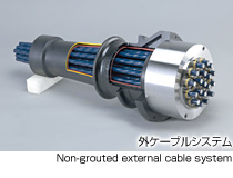 外ケーブルシステム Non-grouted external cable system